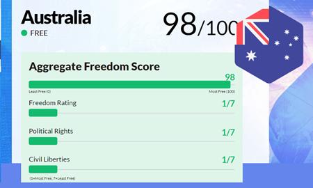 استرالیا در صدر و ایران و افغانستان در انتهای جدول وضعیت آزادی بیان